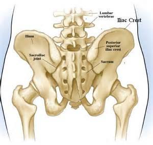 psis pain treatment picture 14