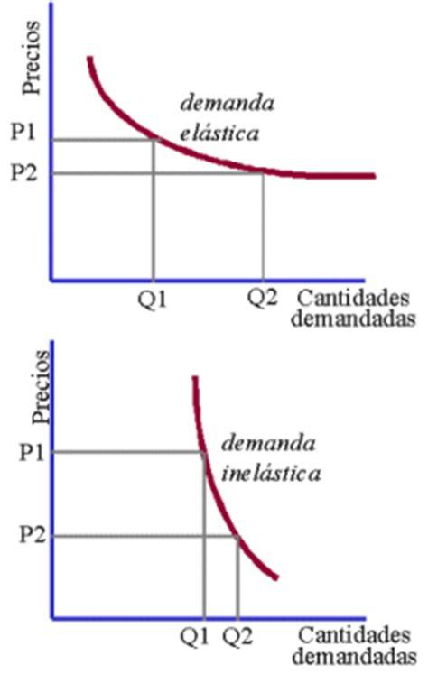 curve care variaza mult picture 15