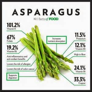 health benefits of asparagas picture 9