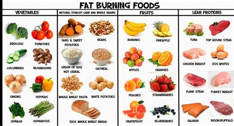list foods to help loss weight picture 4