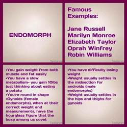 endomorph food for weight loss picture 3