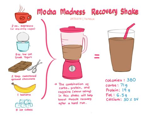 smoothie weight loss supplements picture 3