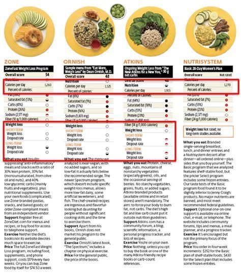 adkins diet menu picture 14