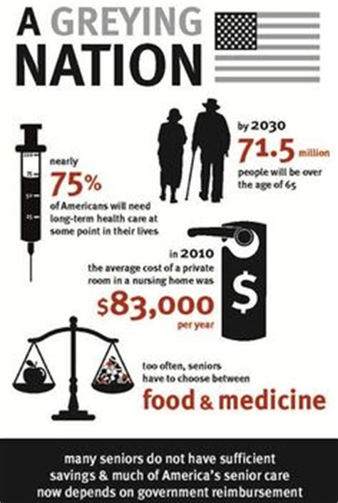articles for medical care and the aging population. picture 10