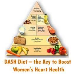 cardio diet picture 19