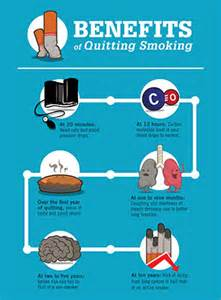 where is the nearest acupunture to quit smoking picture 3