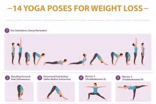 yoga positions for weight loss picture 5