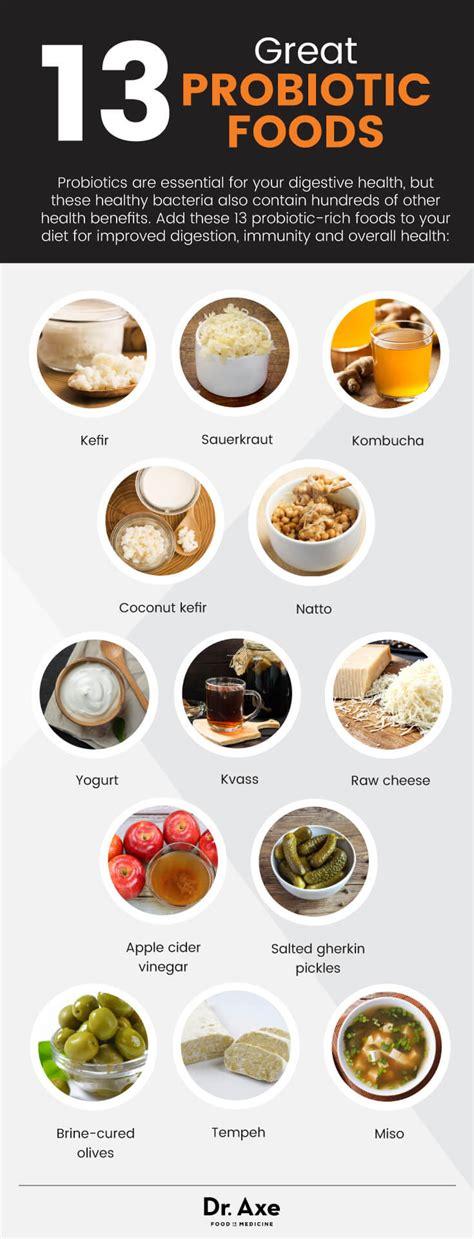 food sources for probiotics picture 9