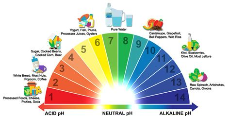 what are the health benefits on drinking water picture 11