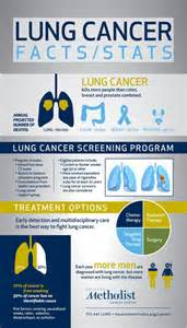 Information on prostate cancer picture 2