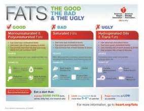 american heart diet menus picture 17