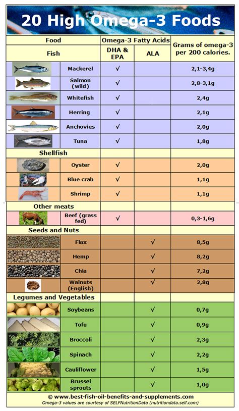 Cholesterol amount in foods picture 7