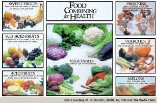 foods for digestion picture 7