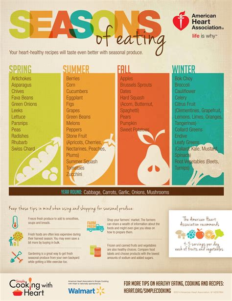 american heart 3 day diet picture 6
