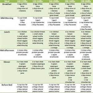best diet weight loss diet picture 6