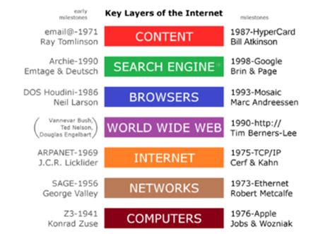 incoming search terms keywordluv the internet archive picture 2