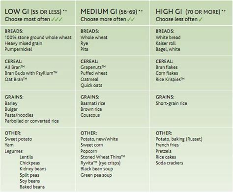 american diabetes glycemic diet picture 14