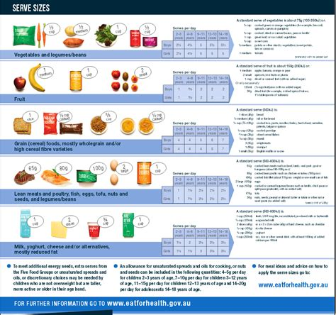 dietary intake picture 1