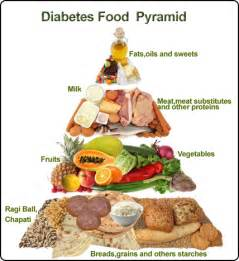 foods you cannot have for diabetics picture 3