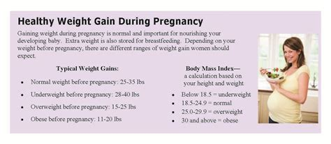weight gain with pregnancy picture 7