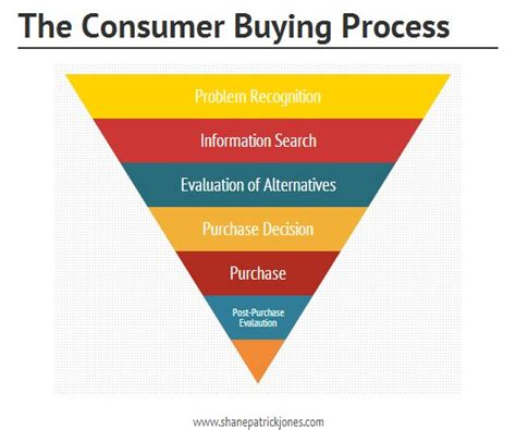 how to market my online business 2014 picture 10