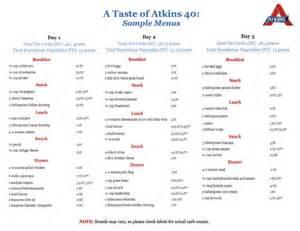 atkin diet plan picture 3