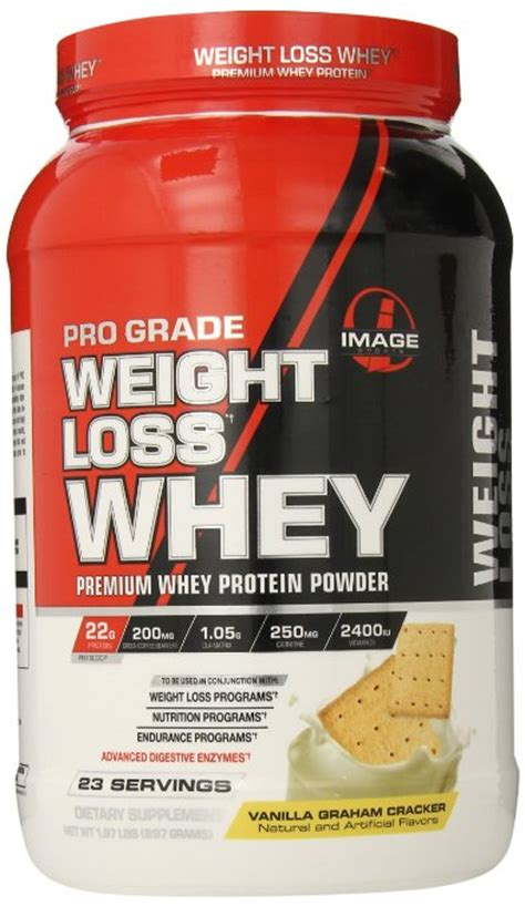 whey and weight loss picture 9