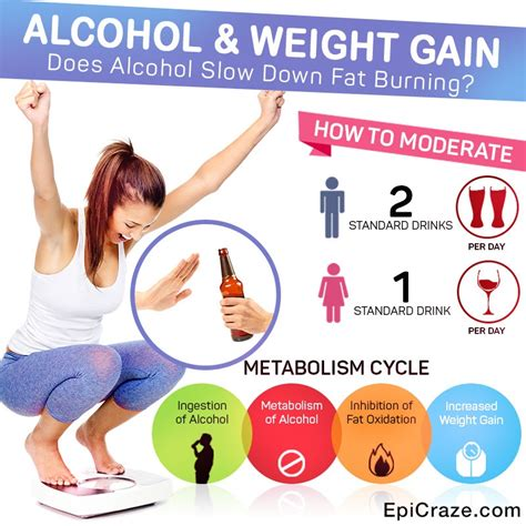 weight gain loss ysis picture 15