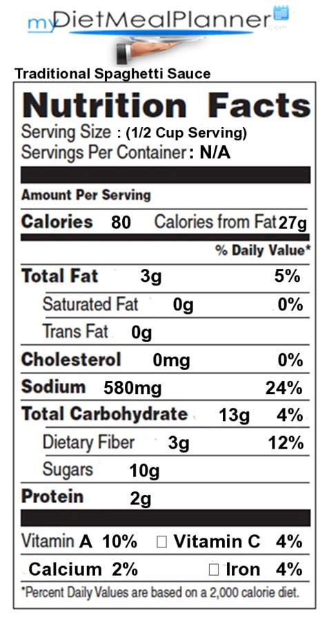 1500 calorie diabetic diet picture 14