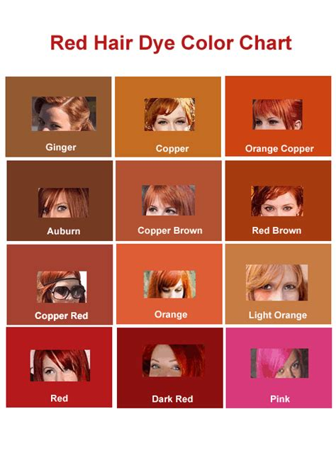 color chart for red hair dye picture 1