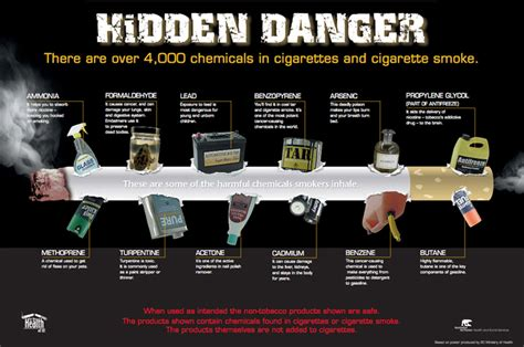 dangers of secondhand smoke picture 13