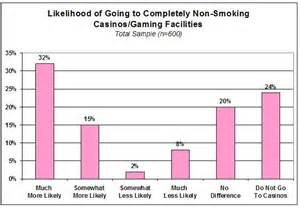 statistics about death from secondhand smoke picture 17