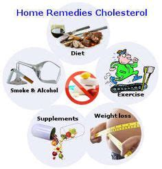 cholesterol medication board picture 7