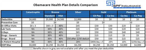 choice care health plan picture 1