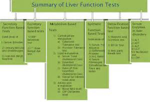 urinalysis liver function picture 10