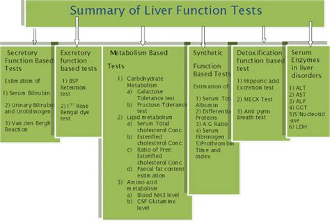 pediatrics and elevated liver function tests picture 3