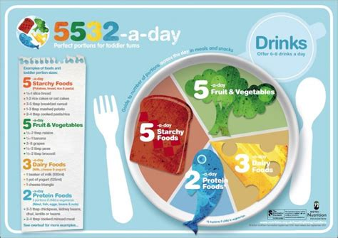 daily diet for vegan school age child picture 9