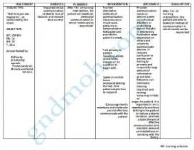 vehicular accident nursing care plan picture 17