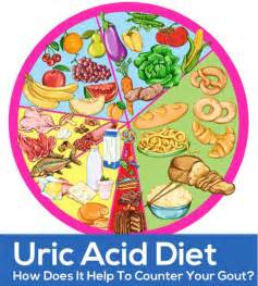 diet for uric acid picture 14