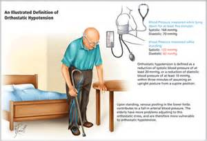 Extreme low blood pressure in the elderly picture 6