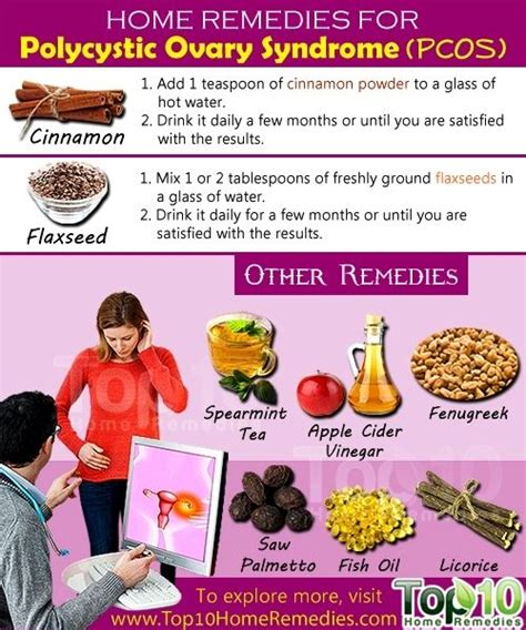 what are herbal to treat ovary operation picture 3