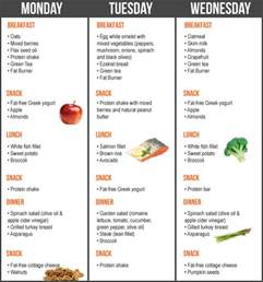 310 nutrition 7day cleanse picture 7