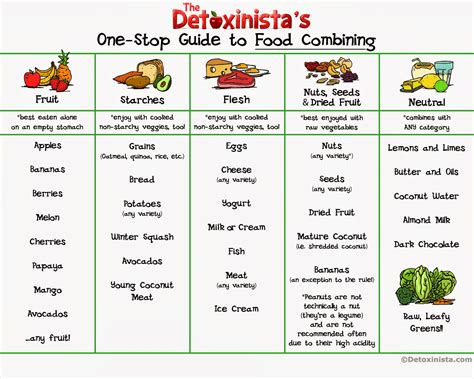 weight loss diet chart picture 11