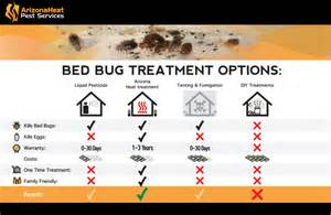bed bug relief picture 1