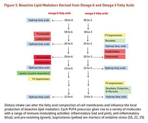 anti inflammatory aspirin skin picture 2
