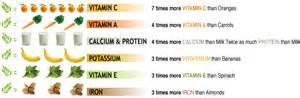 livinlean formula 1 supplement picture 18
