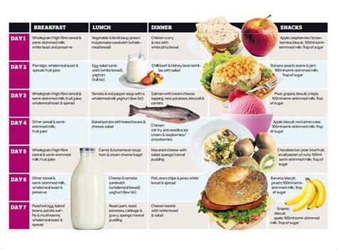 diabetic diets menus picture 1