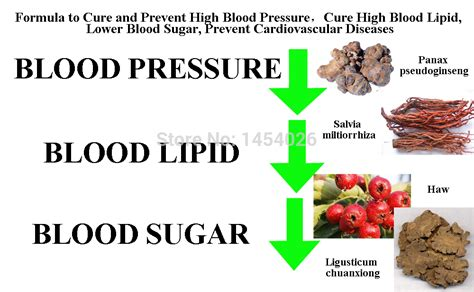 what can prevent high blood pressure picture 3