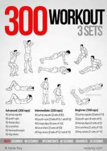 300 workout testosterone picture 1