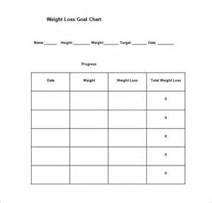 weight loss thermometer chart template picture 7